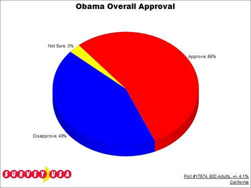 101202_KFSN_BLOG_ObamaApproval